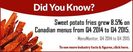 did_you_know_sweet_potato_fries.jpg